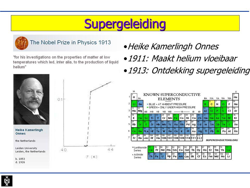 Supergeleiding Heike Kamerlingh Onnes 1911: Maakt helium vloeibaar