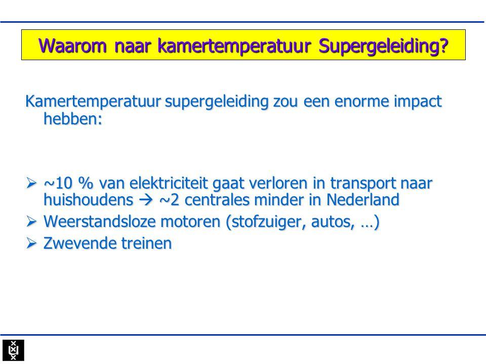 Waarom naar kamertemperatuur Supergeleiding