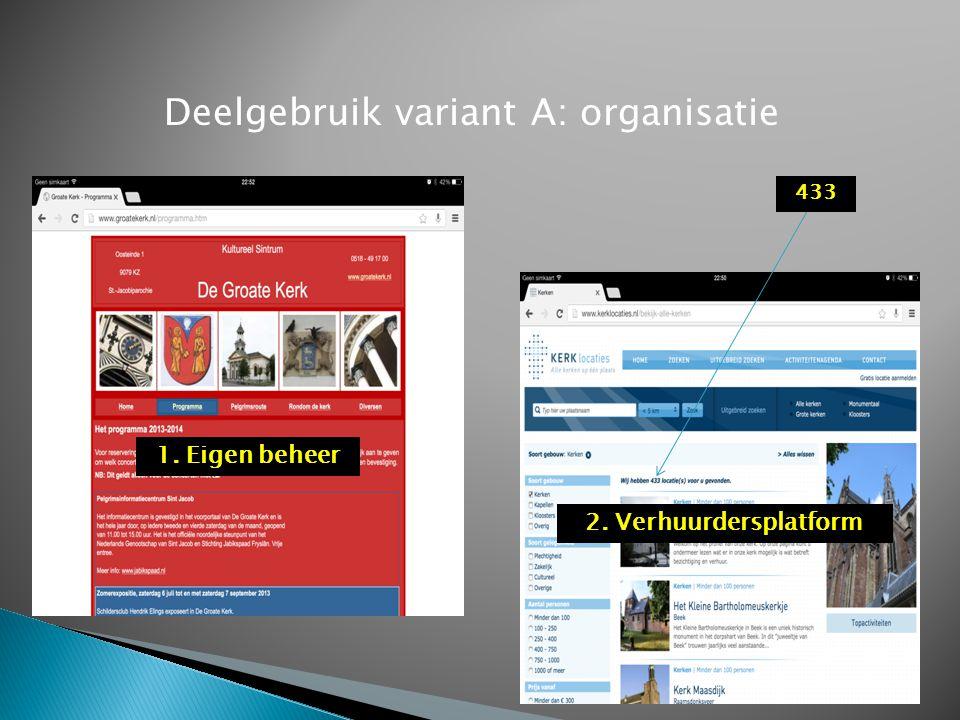 Deelgebruik variant A: organisatie