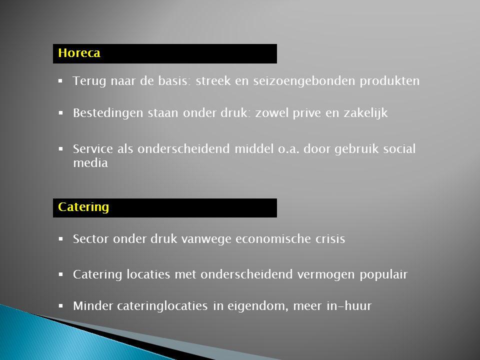Horeca Terug naar de basis: streek en seizoengebonden produkten. Bestedingen staan onder druk: zowel prive en zakelijk.