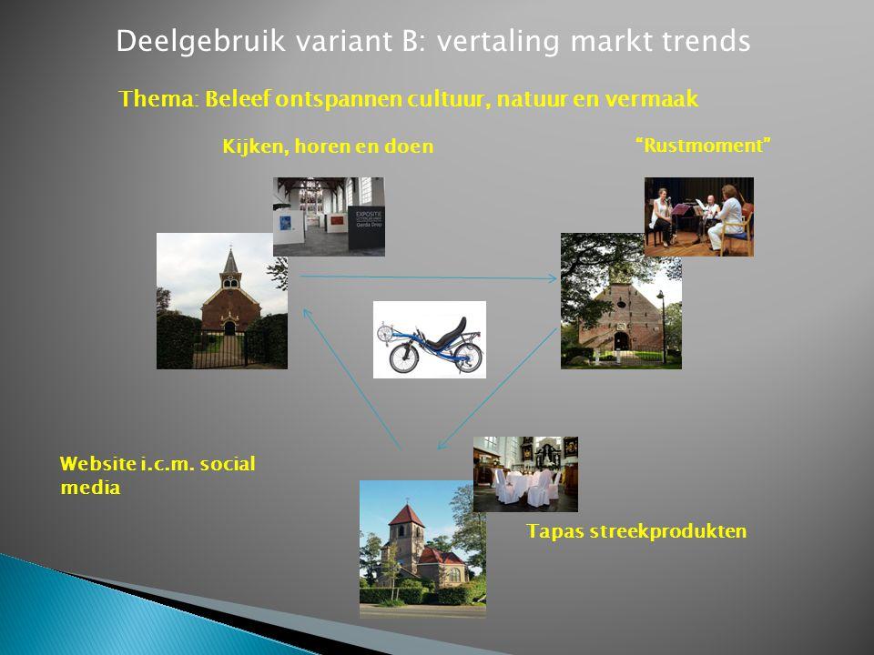 Deelgebruik variant B: vertaling markt trends