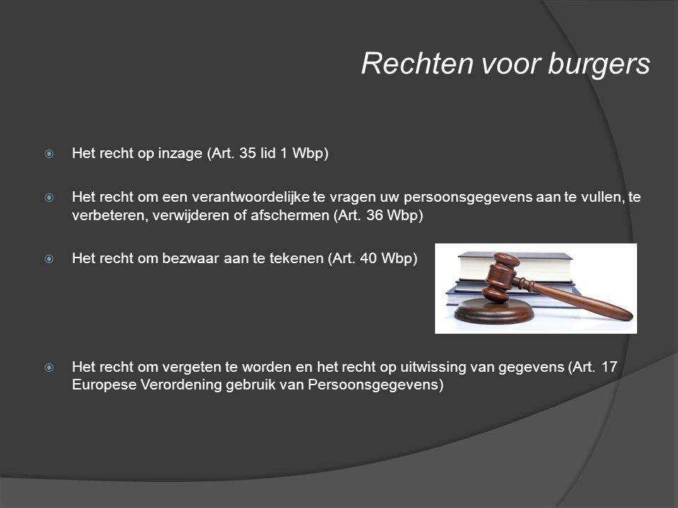 Rechten voor burgers Het recht op inzage (Art. 35 lid 1 Wbp)