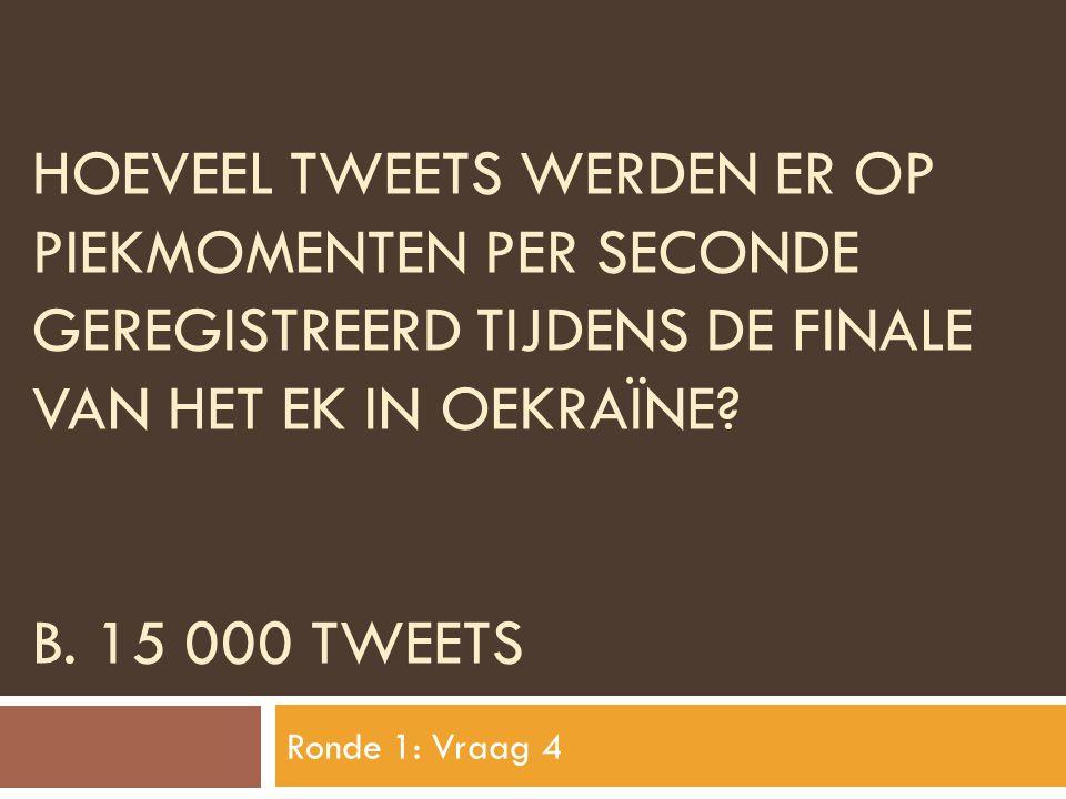 Hoeveel tweets werden er op piekmomenten per seconde geregistreerd tijdens de finale van het ek in oekraïne B. 15 000 TWEETS