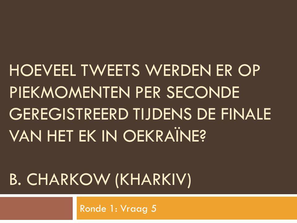 Hoeveel tweets werden er op piekmomenten per seconde geregistreerd tijdens de finale van het ek in oekraïne B. CHARKOW (Kharkiv)