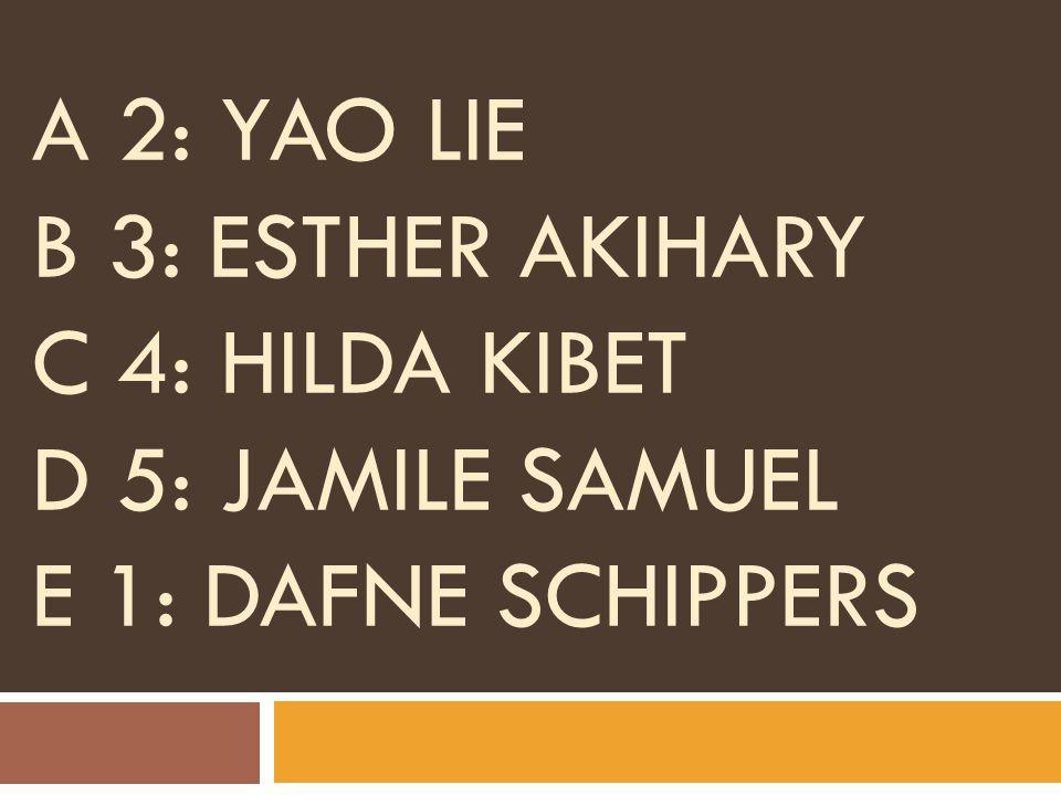 A 2: YAO LIE B 3: Esther akihary c 4: Hilda Kibet D 5: Jamile Samuel E 1: Dafne Schippers