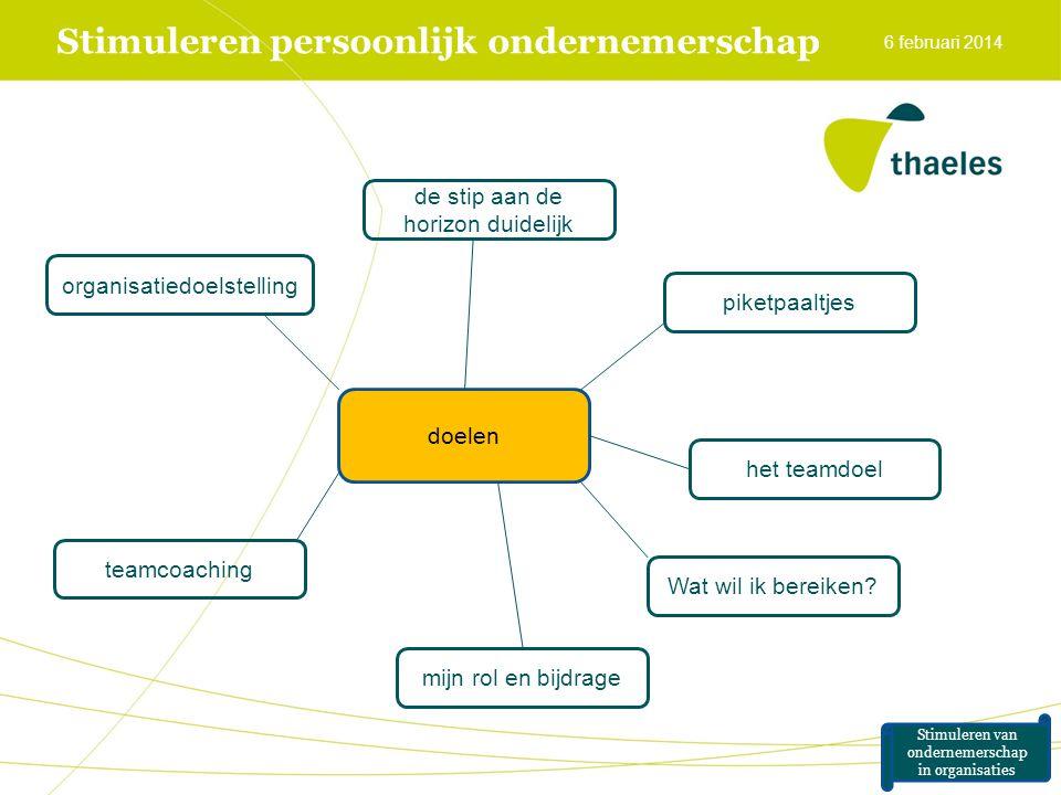 Stimuleren persoonlijk ondernemerschap