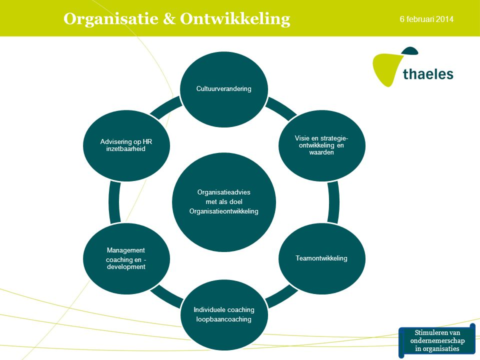 Organisatie & Ontwikkeling