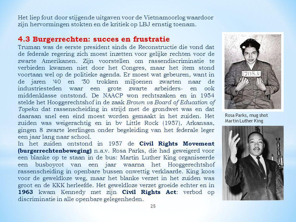 4.3 Burgerrechten: succes en frustratie