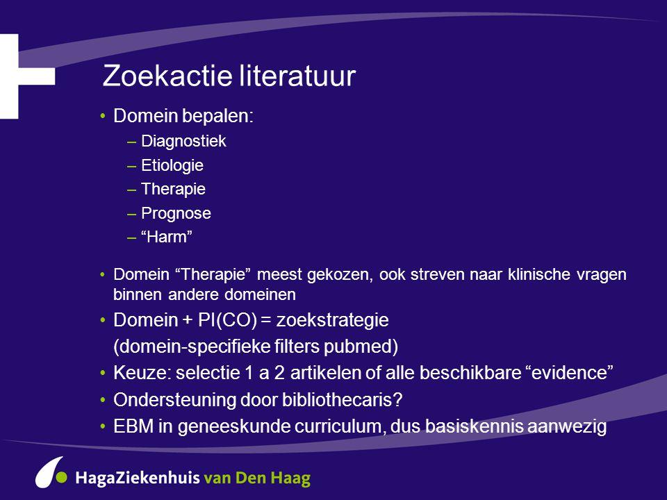 Zoekactie literatuur Domein bepalen: Domein + PI(CO) = zoekstrategie