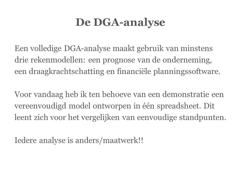 De DGA-analyse