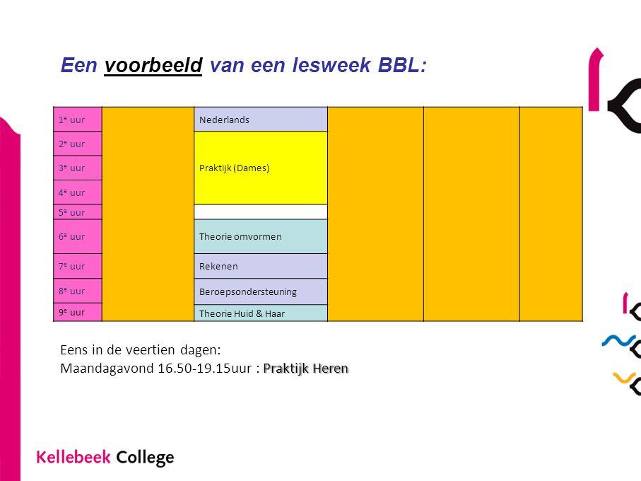 Een voorbeeld van een lesweek BBL: