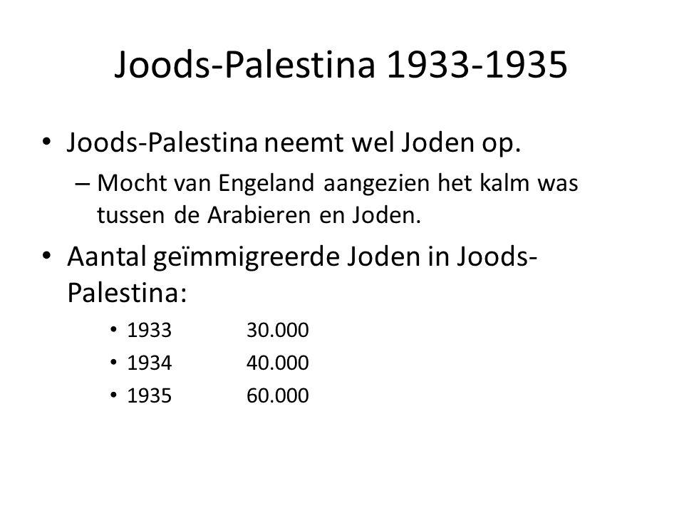 Joods-Palestina 1933-1935 Joods-Palestina neemt wel Joden op.