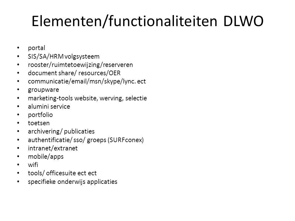 Elementen/functionaliteiten DLWO