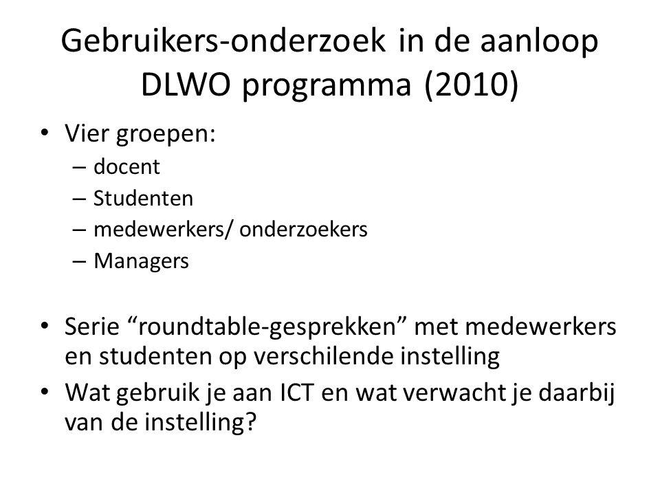 Gebruikers-onderzoek in de aanloop DLWO programma (2010)