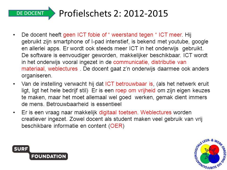 Profielschets 2: 2012-2015 DE DOCENT