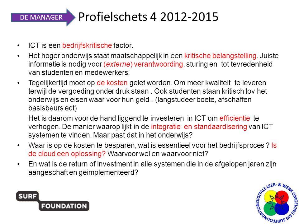 Profielschets 4 2012-2015 DE MANAGER