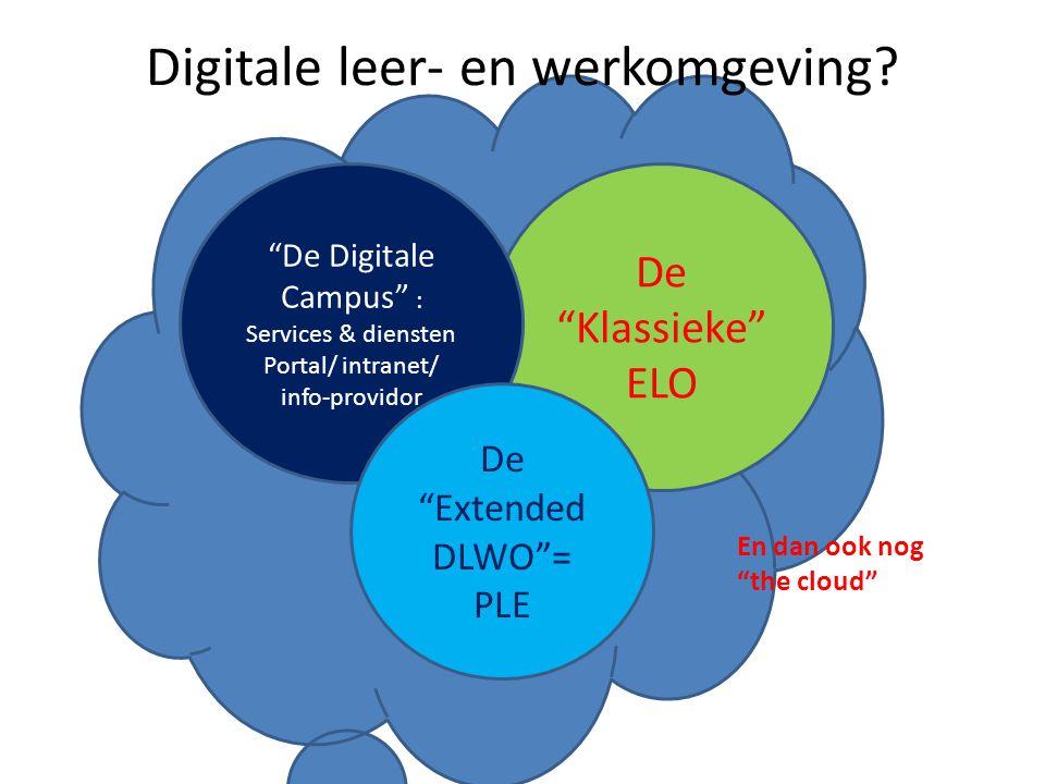 Digitale leer- en werkomgeving