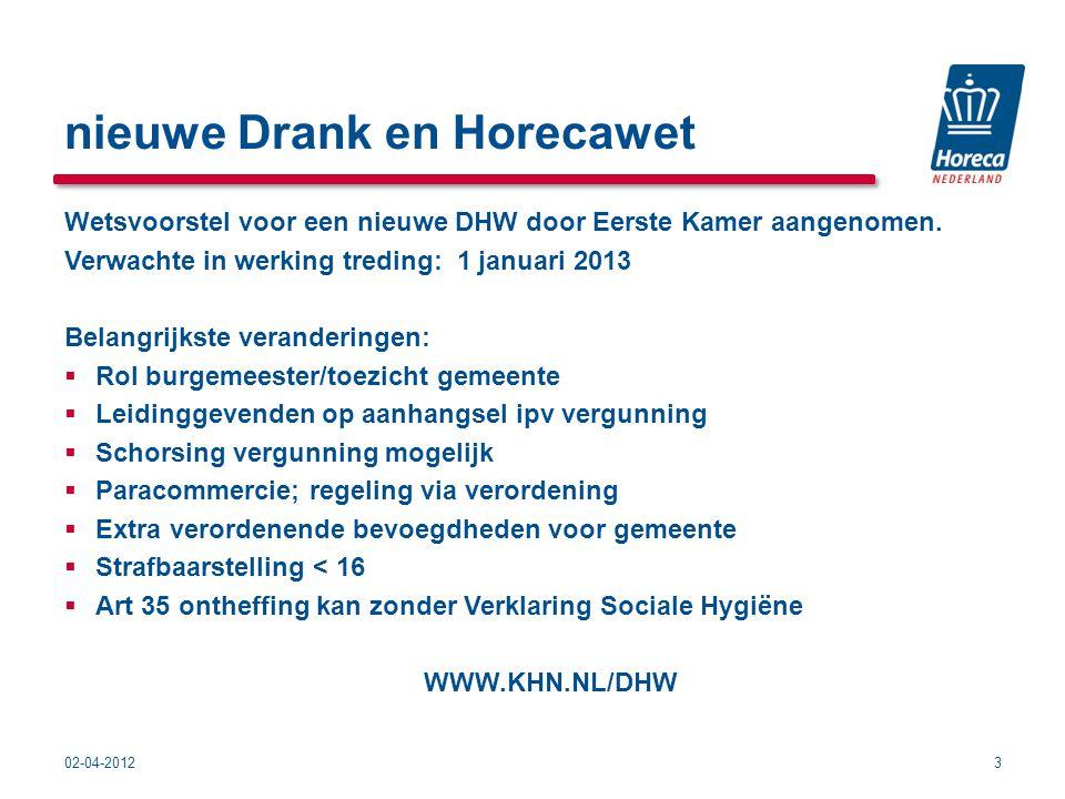 nieuwe Drank en Horecawet