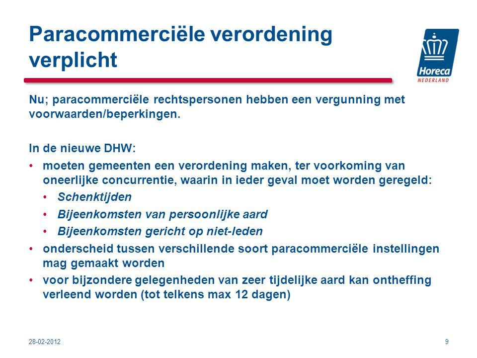 Paracommerciële verordening verplicht