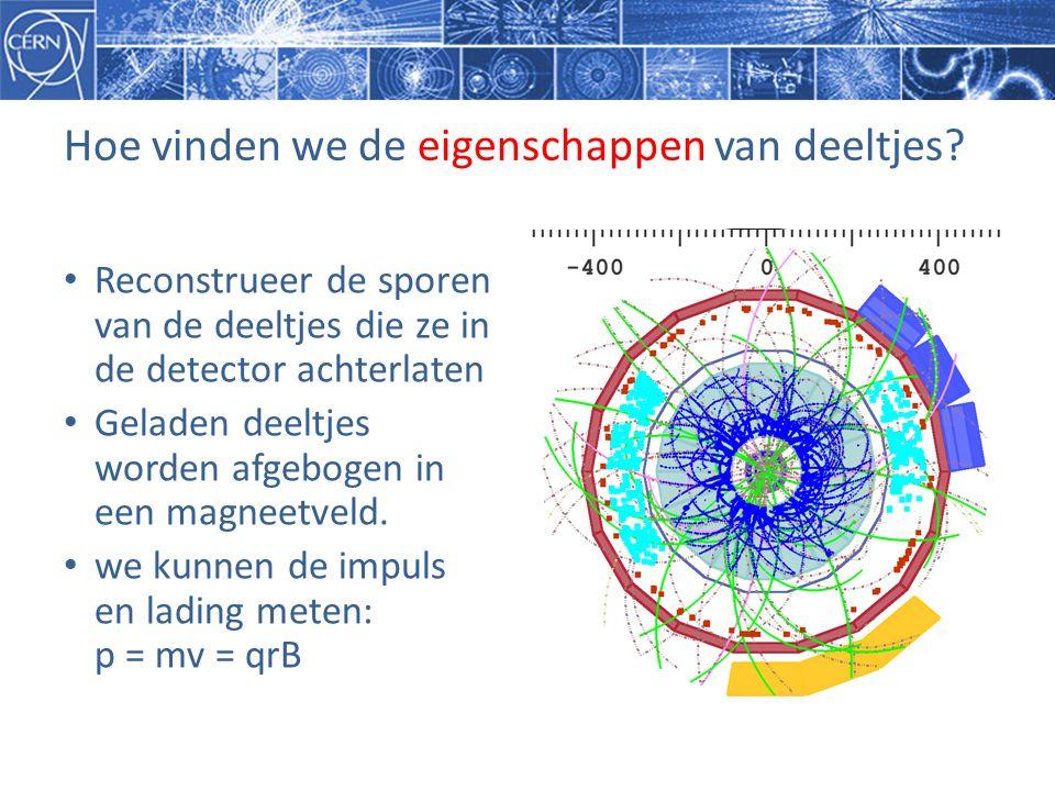 Hoe vinden we de eigenschappen van deeltjes