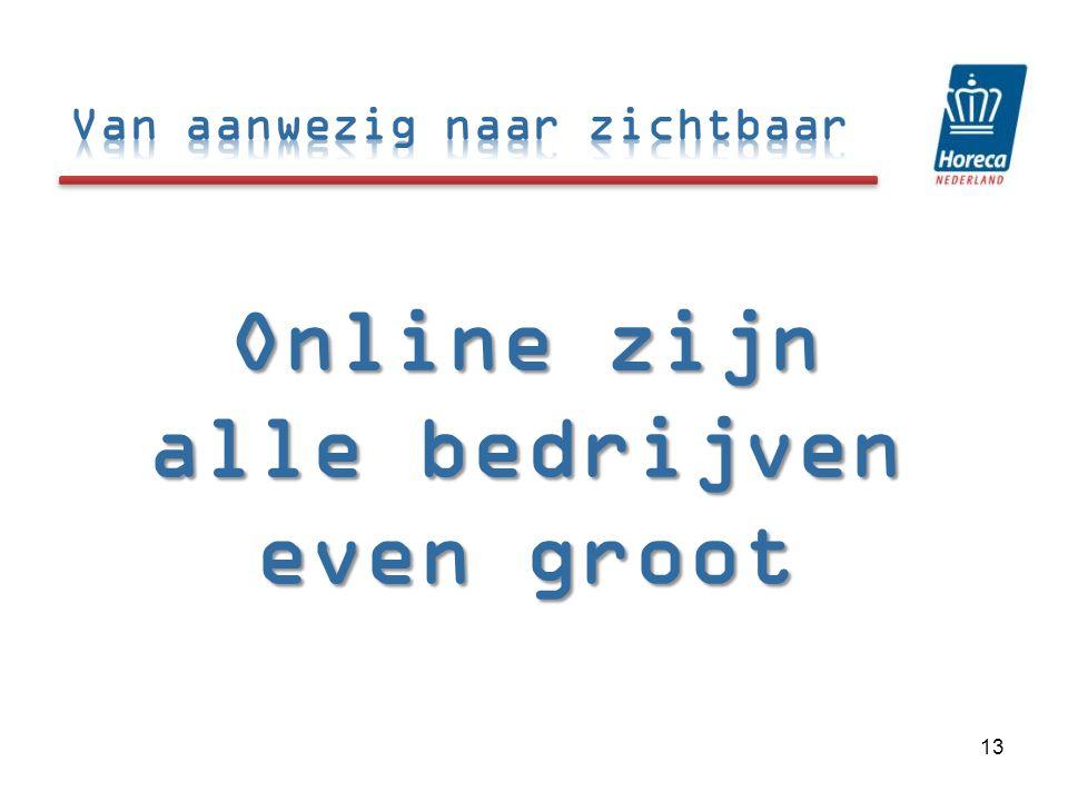 Online zijn alle bedrijven even groot