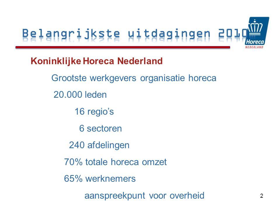 Belangrijkste uitdagingen 2010…