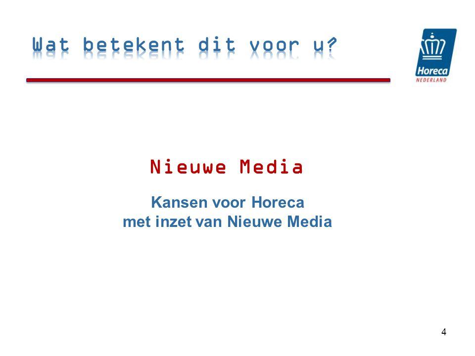 met inzet van Nieuwe Media