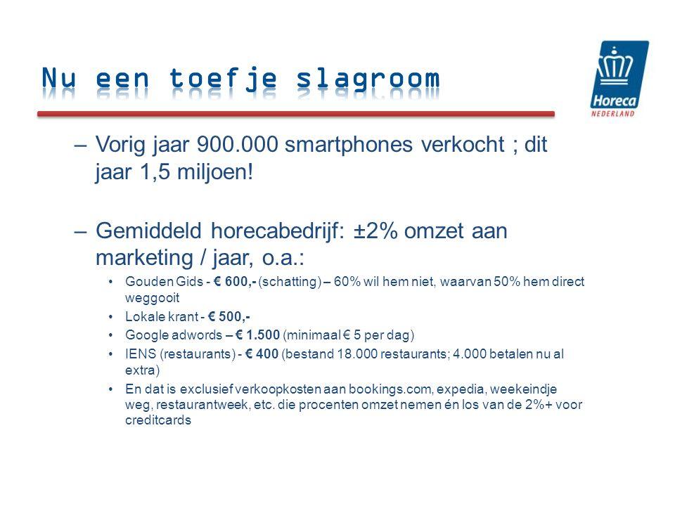 Nu een toefje slagroom Vorig jaar 900.000 smartphones verkocht ; dit jaar 1,5 miljoen!