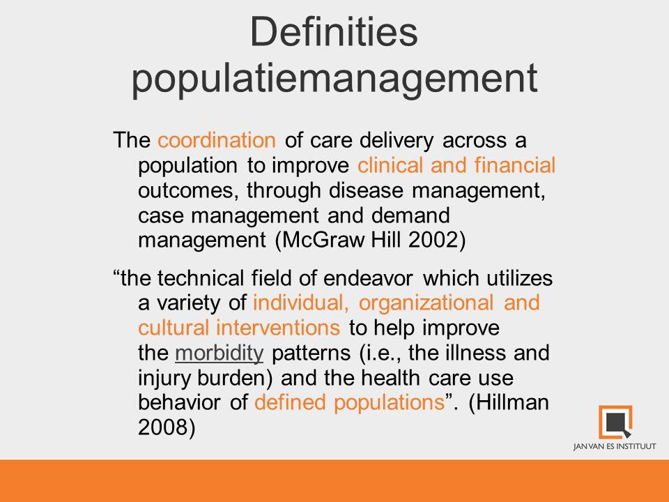 Definities populatiemanagement