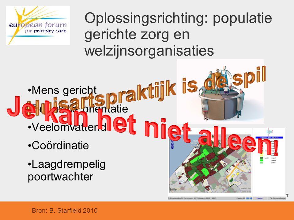 Oplossingsrichting: populatie gerichte zorg en welzijnsorganisaties
