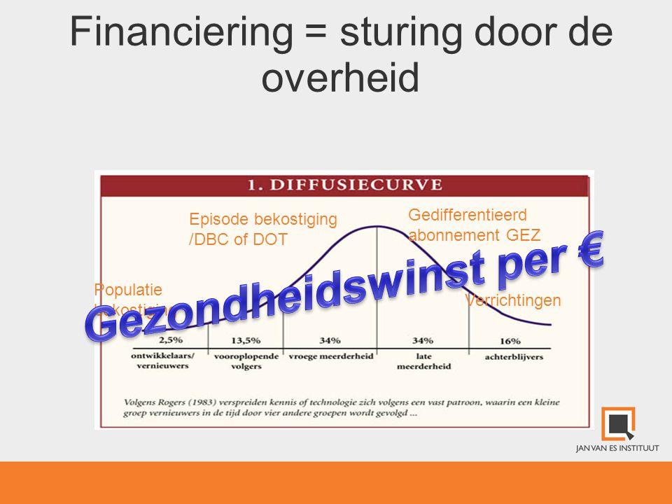 Financiering = sturing door de overheid
