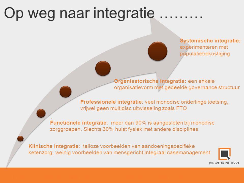Op weg naar integratie ………