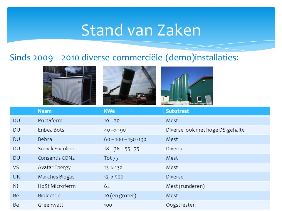 Stand van Zaken Sinds 2009 – 2010 diverse commerciële (demo)installaties: Naam. KWe. Substraat. DU.