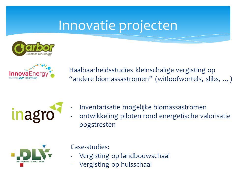 Innovatie projecten Haalbaarheidsstudies kleinschalige vergisting op andere biomassastromen (witloofwortels, slibs, …)