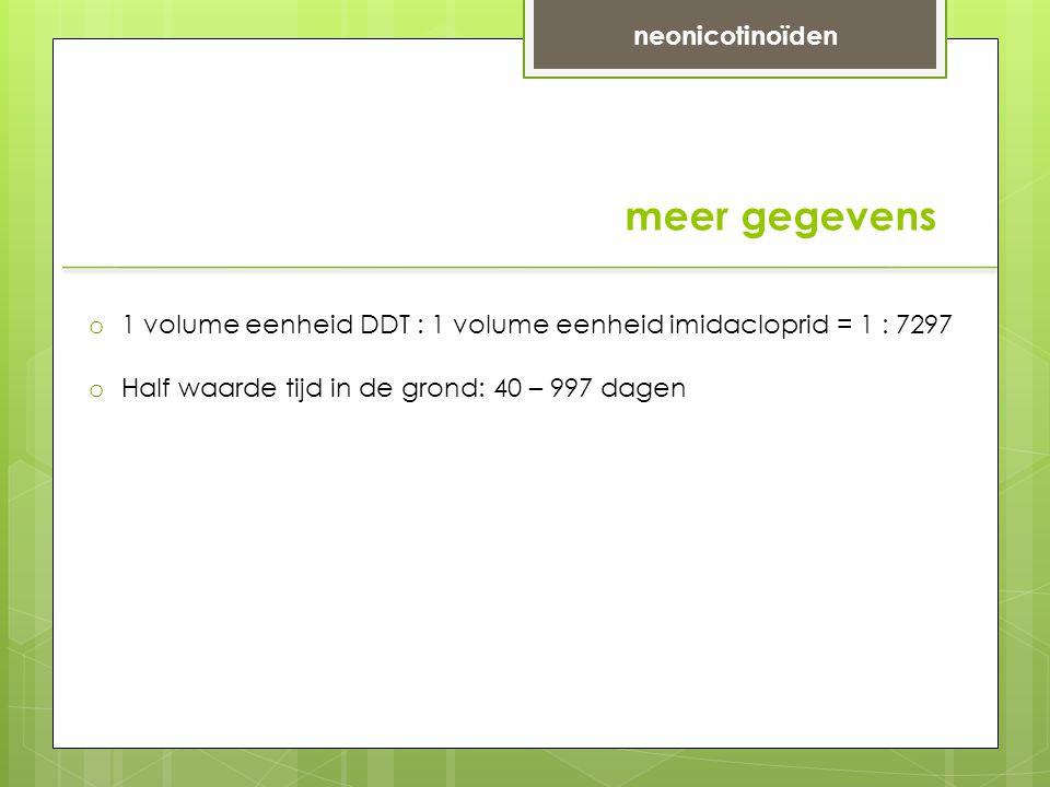 meer gegevens neonicotinoïden