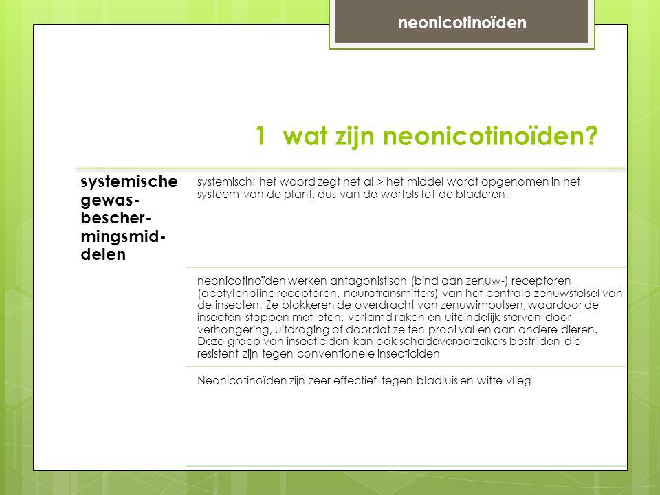 1 wat zijn neonicotinoïden