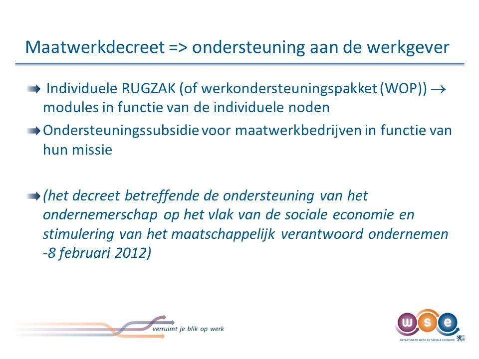 Maatwerkdecreet => ondersteuning aan de werkgever