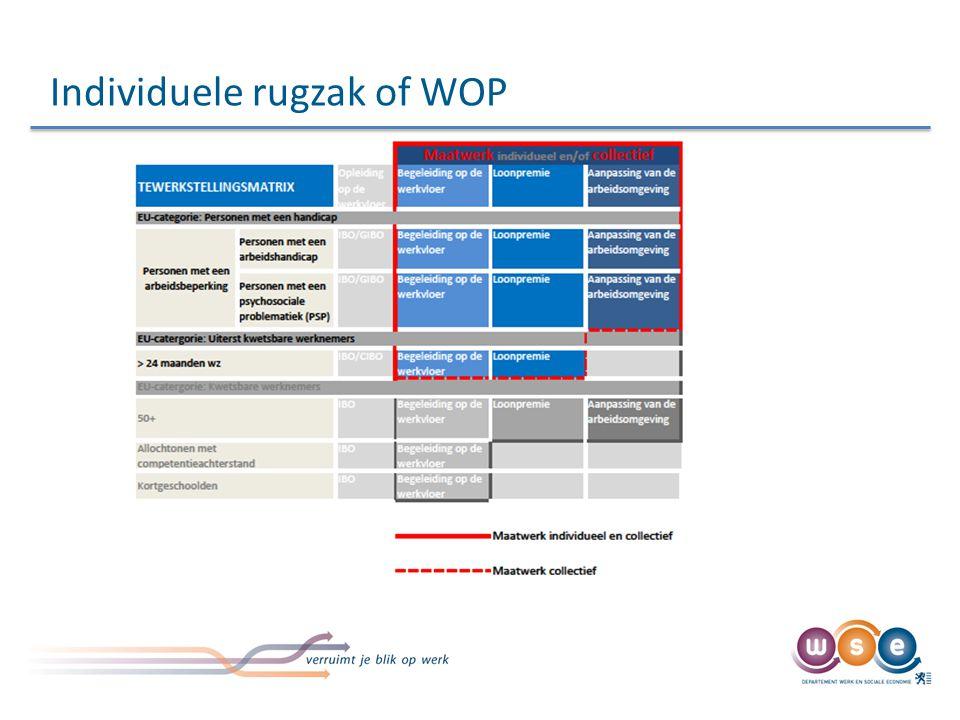 Individuele rugzak of WOP