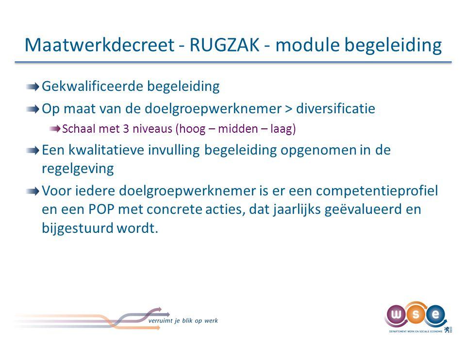 Maatwerkdecreet - RUGZAK - module begeleiding