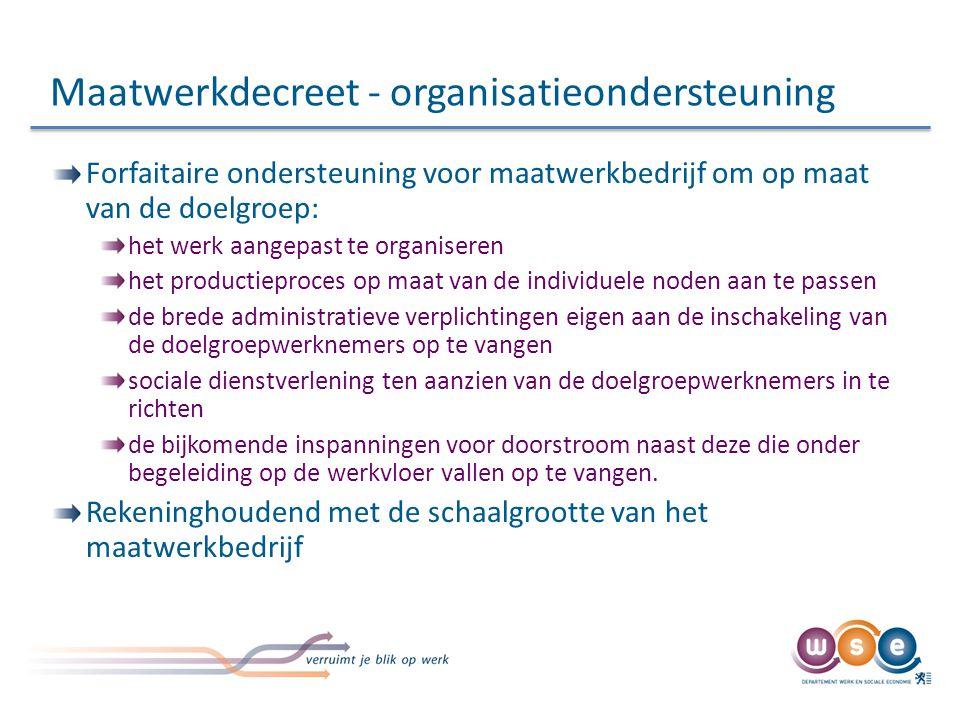 Maatwerkdecreet - organisatieondersteuning