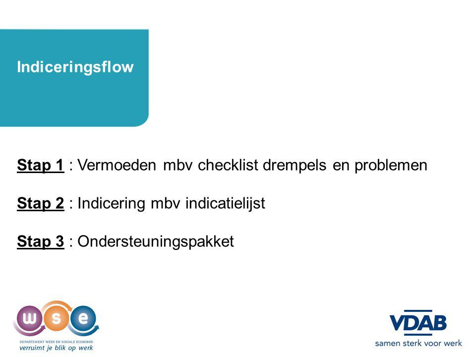 Indiceringsflow Stap 1 : Vermoeden mbv checklist drempels en problemen. Stap 2 : Indicering mbv indicatielijst.