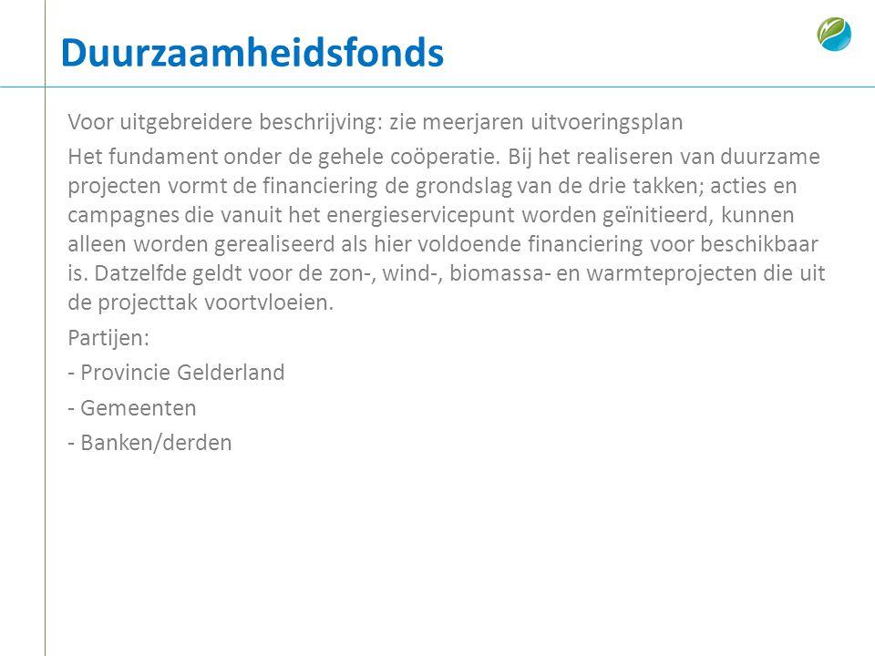 Duurzaamheidsfonds Voor uitgebreidere beschrijving: zie meerjaren uitvoeringsplan.