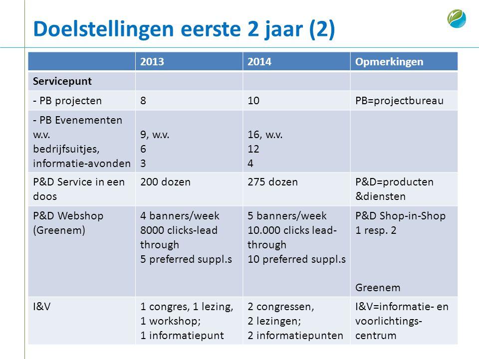 Doelstellingen eerste 2 jaar (2)