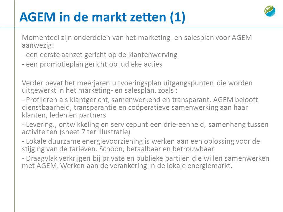 AGEM in de markt zetten (1)