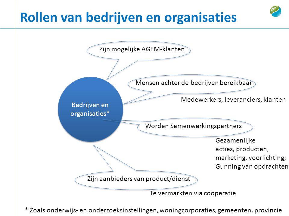 Rollen van bedrijven en organisaties