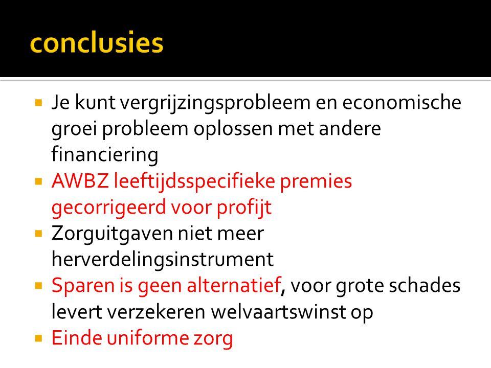 conclusies Je kunt vergrijzingsprobleem en economische groei probleem oplossen met andere financiering.