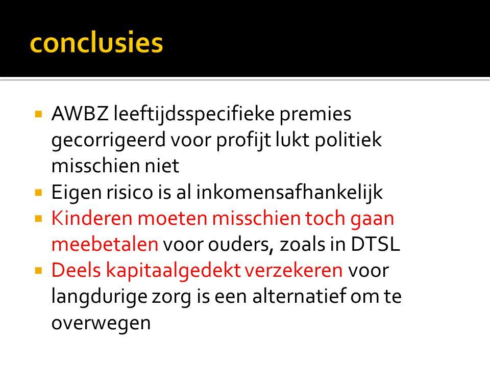 conclusies AWBZ leeftijdsspecifieke premies gecorrigeerd voor profijt lukt politiek misschien niet.