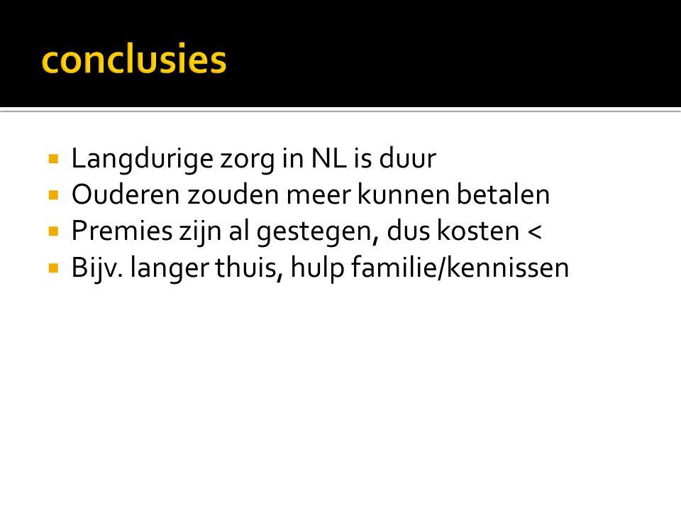 conclusies Langdurige zorg in NL is duur
