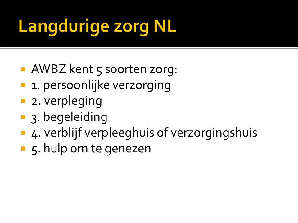 Langdurige zorg NL AWBZ kent 5 soorten zorg: