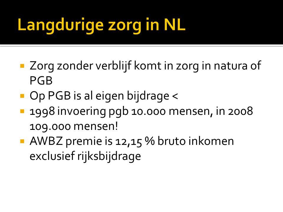 Langdurige zorg in NL Zorg zonder verblijf komt in zorg in natura of PGB. Op PGB is al eigen bijdrage <
